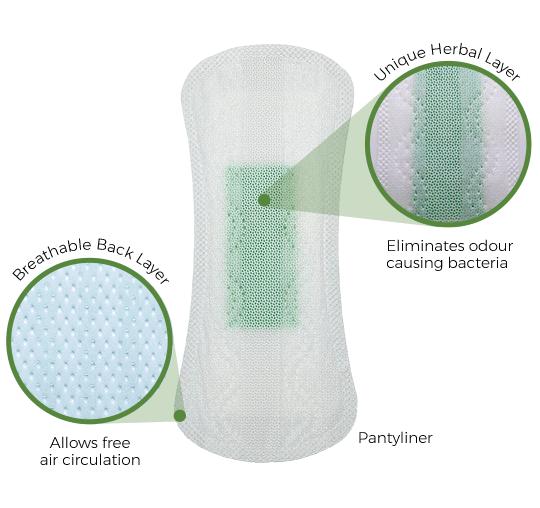 afresh pad breathable design